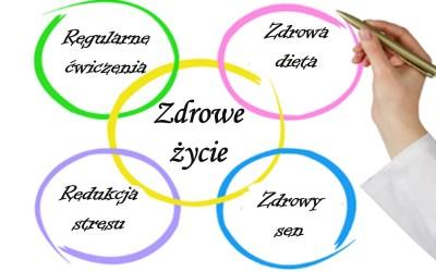 coaching-zdrowia-mĂłj-400x250